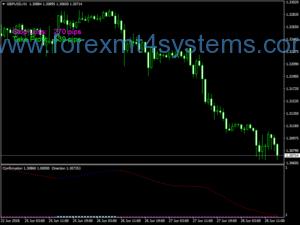سیستم معاملاتی کلیدی فارکس