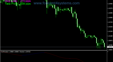 Forex Directional Key Trading System