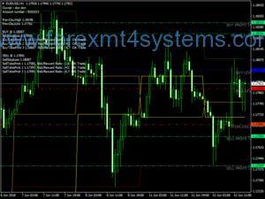 Pergala Bazirganiya Forex Fibonacci Trading