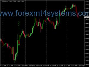 Pergala Fermana Mystery Trading Forex Fibonacci