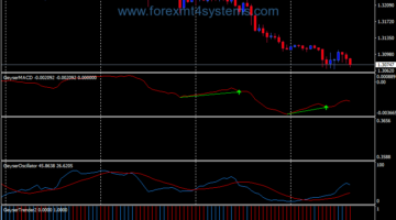 Forex Geyser Buy Sell Trading System