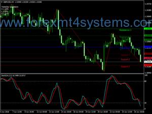 Saziya HPT ya Trading Trading