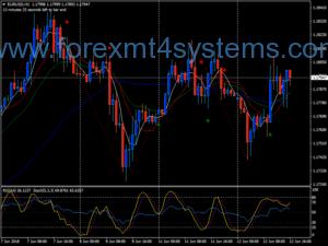 Forex Langs Cross Trading System