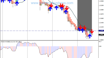 Forex pullback trading strategy