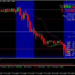 Forex Madro Quantum Trading System