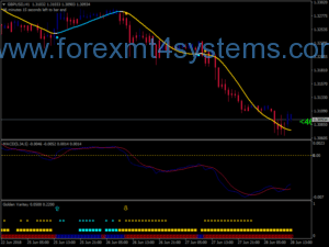 Forex Mars System System Buy Sell Trading