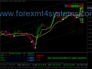 Forex Matrix Pro Line Trading System