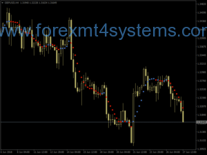 Forex Mine Andrew Trading System