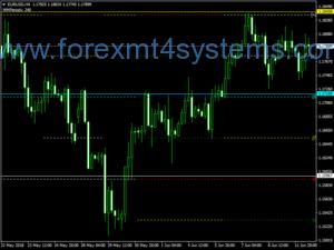 Fermana Merrey Math Lines Trading Trading