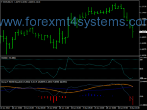 Система за търговия Forex Orsa