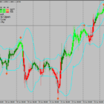 Forex-Contrarian Trading System