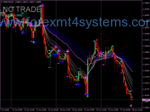 Forex Pink Channel Trading System