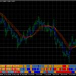 Forex Primajaya Signals Trading System