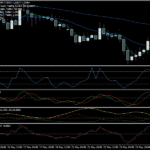 Forex Rickyd System System Buy Sell Trading
