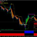 Система за търговия с валута