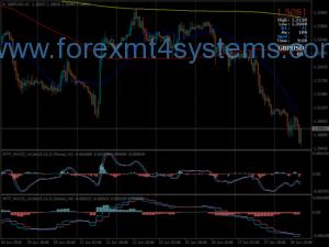 Fermuseriya Ingsun Trading System