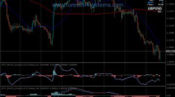 Forex Smart Ingsun Trading System