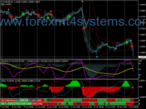 Forex Spoutnik Buy Sell Trading System