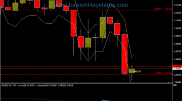 Forex Super Fozzy Trading System