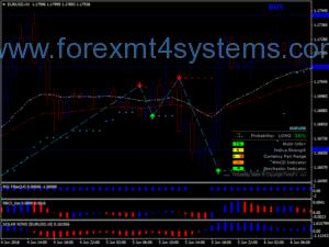 Sistema de Negociação Forex Super Spectrum