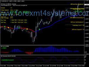 Sistema de Negociação Forex Super XB v4