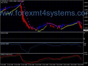 Forex Supernova Buy Sell Trading System