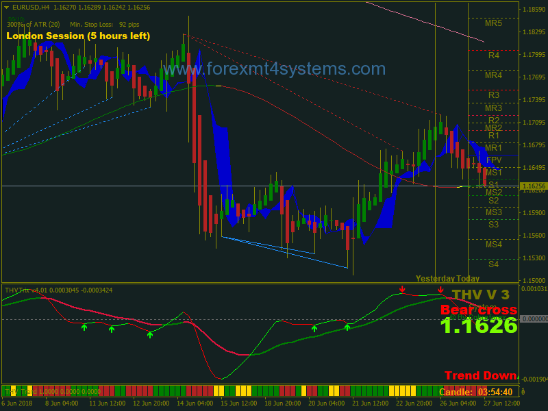 indikator perdagangan energi mendefinisikan sistem perdagangan forex