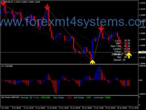 Forex Terminator Signals Trading System