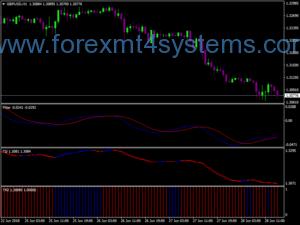 Forex Tiger Filter Trading System