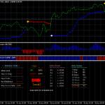 Forex Top Bears Bulls Sistema de Negociação