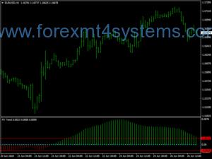 Forex Trend ბარები სავაჭრო სისტემა
