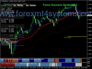Система за търговия с валутни тенденции FXSS