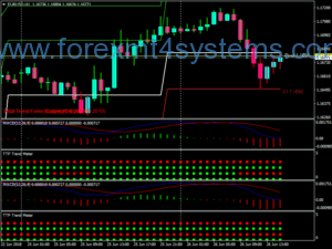 Forex Trend Trailer Trading System
