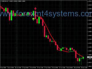 Forex US ნავთობის სუპერ სავაჭრო სისტემა