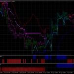Forex ASC Trend خرید فروش سیستم معاملاتی