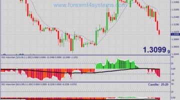 Forex Alpha Proper Trader Trading System