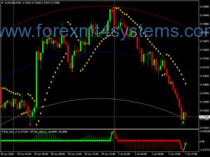 Forex FS Система за екстремна търговия