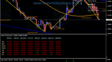 Forex Final Machine Trading System