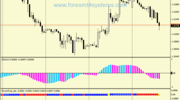 Forex Power Fuse Trading System