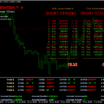 Forex Trendscanners Dashboard Trading System