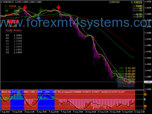 Forex Bollinger Bands System System Stop Trading