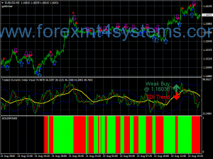 Forex Gold Miner Swing Trading Strategy