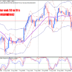 Forex JBS Breakout система за търговия