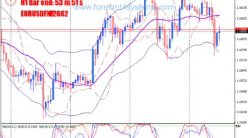 Forex JBS Breakout Trading System