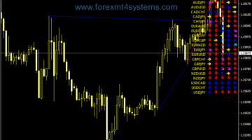 Forex LawGirls 4H Trading System