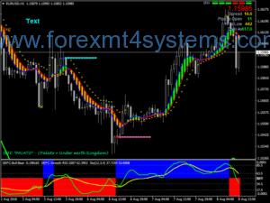 System Masnachu Universal Forex SEFC