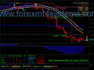 Forex Success Master Sistema de Negociação FSS
