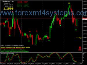 Forex Top Newbie Trading System