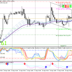 Forex Auto Trends Tring Swing Trading