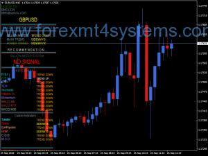Stratejiya Swing Trading Strategy